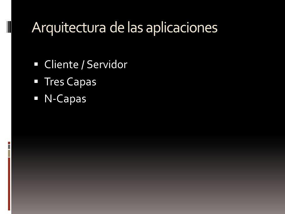 Arquitectura de las aplicaciones