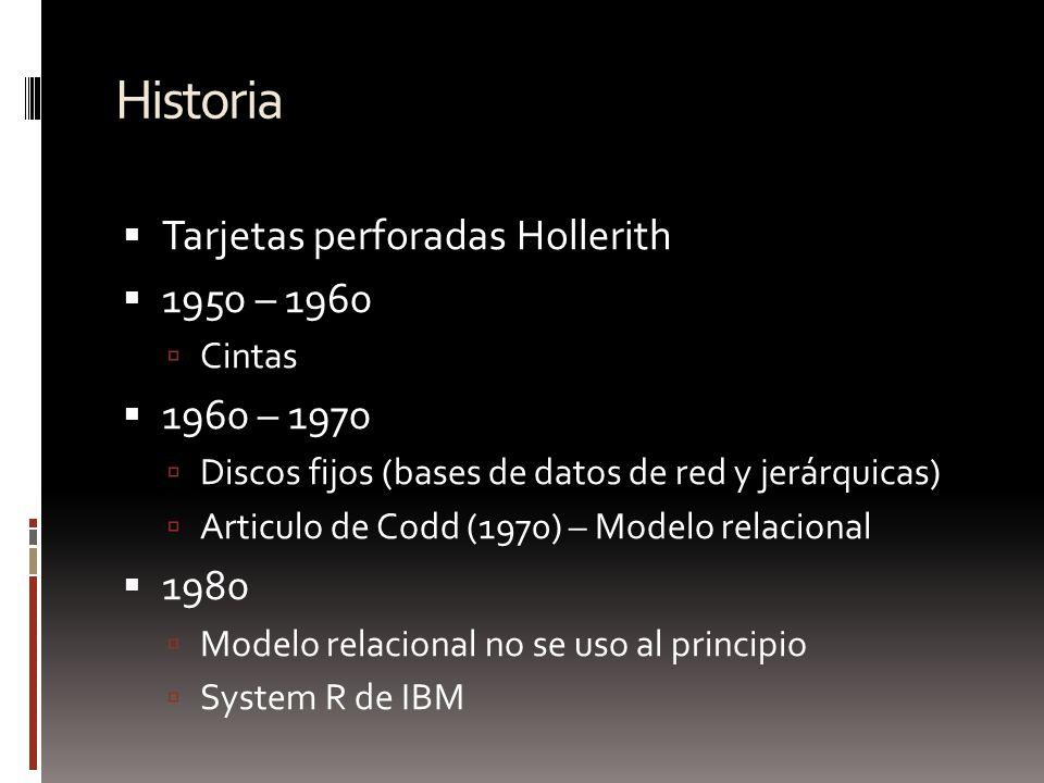 Historia Tarjetas perforadas Hollerith 1950 – 1960 1960 – 1970 1980