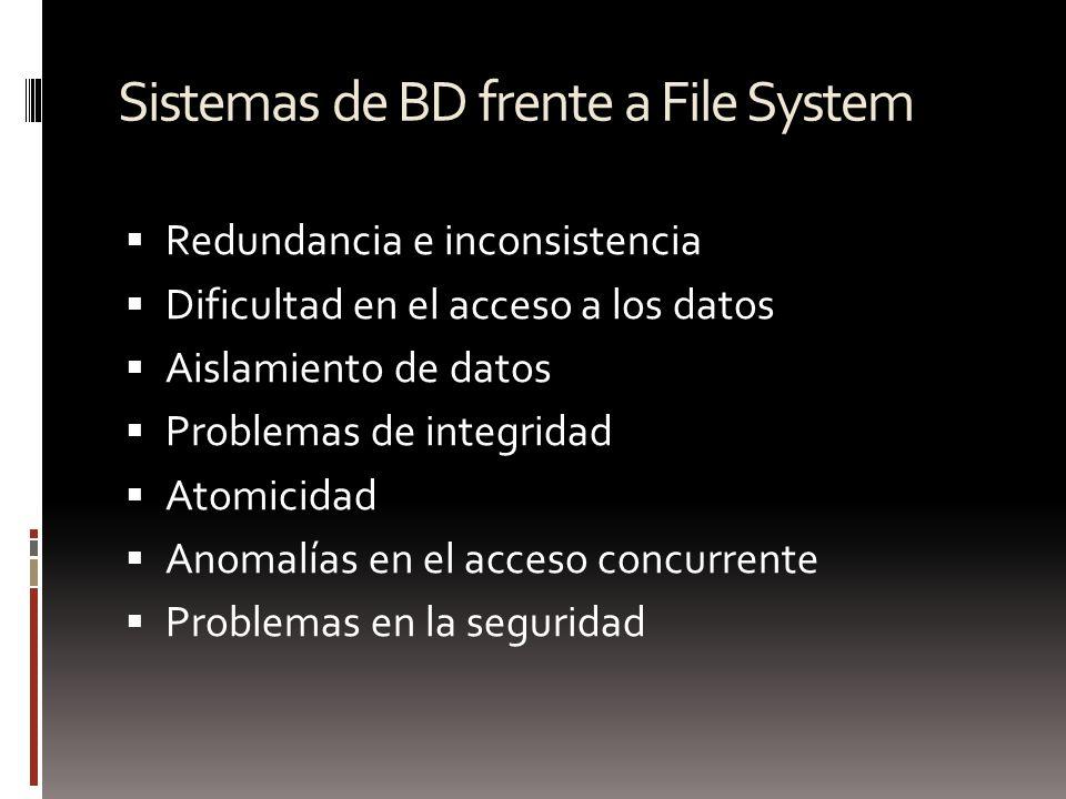 Sistemas de BD frente a File System