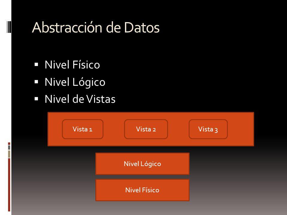 Abstracción de Datos Nivel Físico Nivel Lógico Nivel de Vistas Vista 1