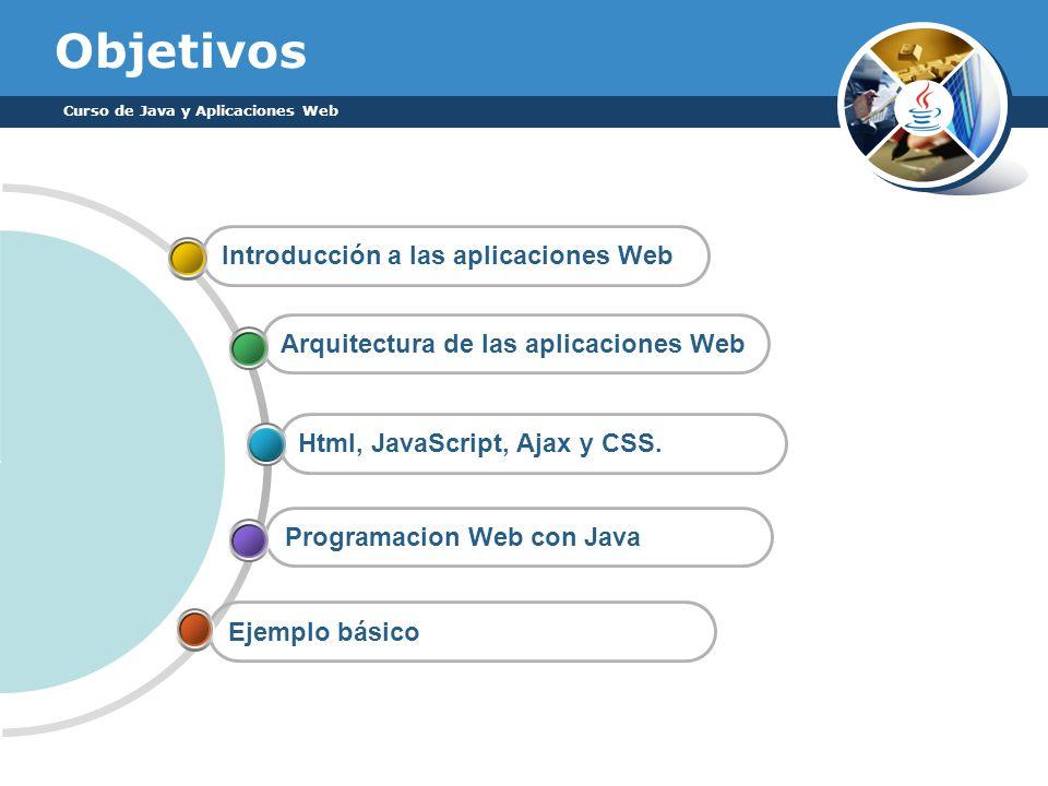 Objetivos Introducción a las aplicaciones Web