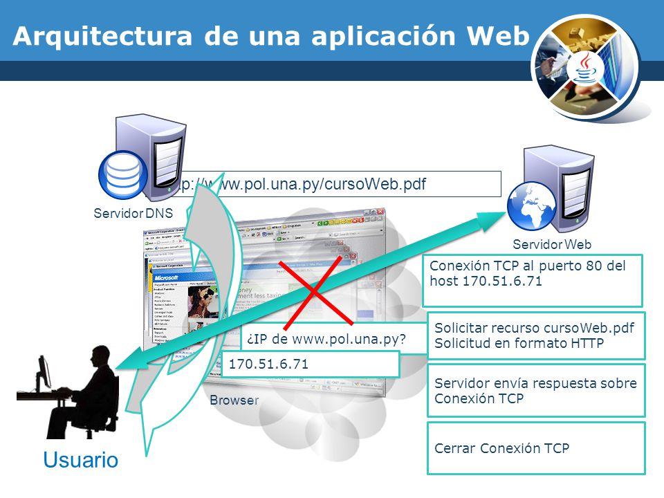 Aulas Web Arquitectura Of Curso De Java Y Aplicaciones Web Ppt Descargar