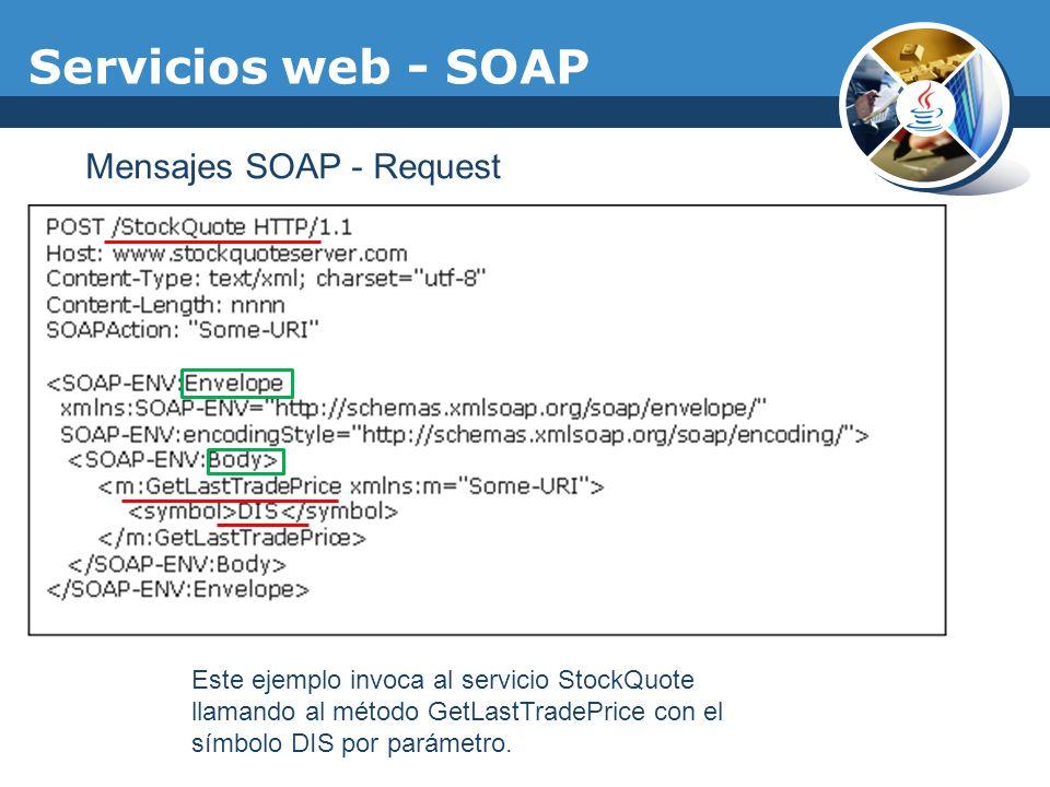 Servicios web - SOAP Mensajes SOAP - Request
