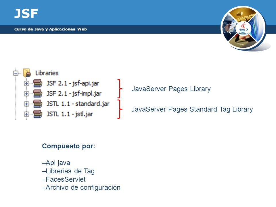 JSF JavaServer Pages Library JavaServer Pages Standard Tag Library