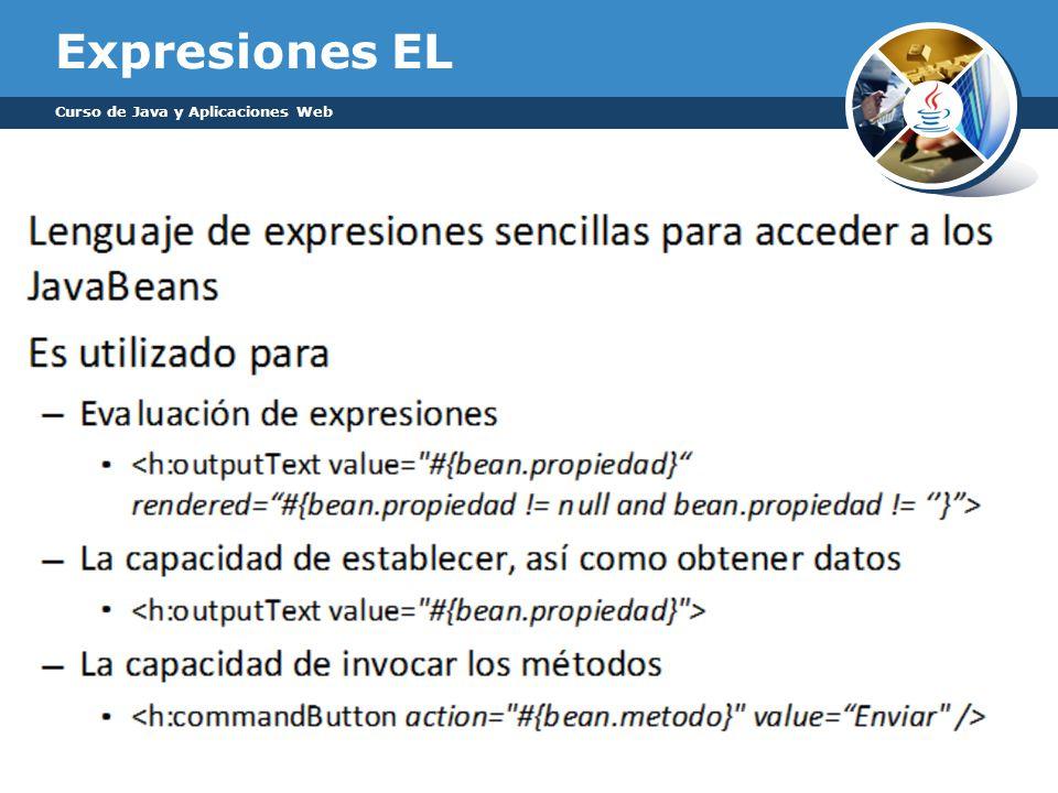 Expresiones EL Curso de Java y Aplicaciones Web