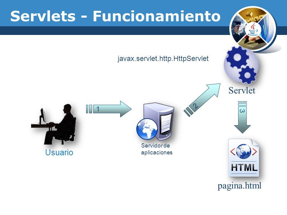 Servlets - Funcionamiento