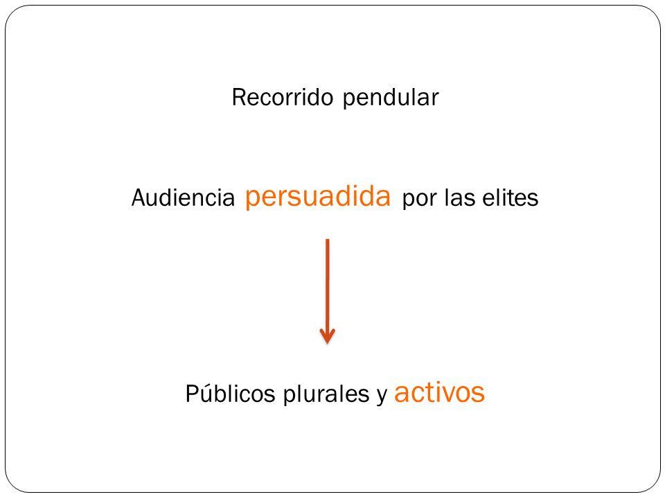 Recorrido pendular Audiencia persuadida por las elites Públicos plurales y activos