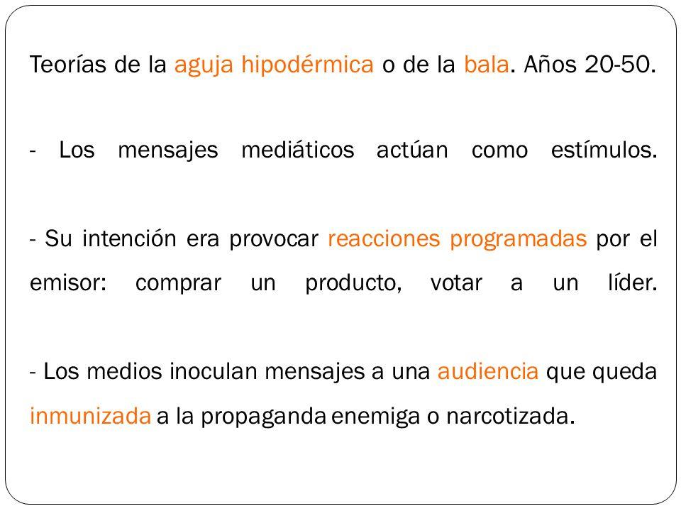 Teorías de la aguja hipodérmica o de la bala. Años 20-50