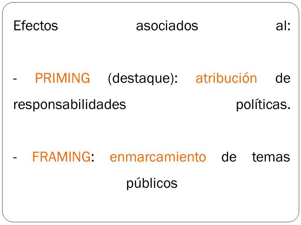 Efectos asociados al: - PRIMING (destaque): atribución de responsabilidades políticas.