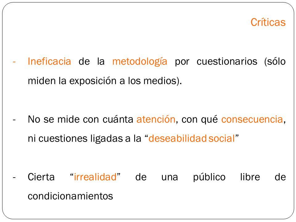 Críticas Ineficacia de la metodología por cuestionarios (sólo miden la exposición a los medios).