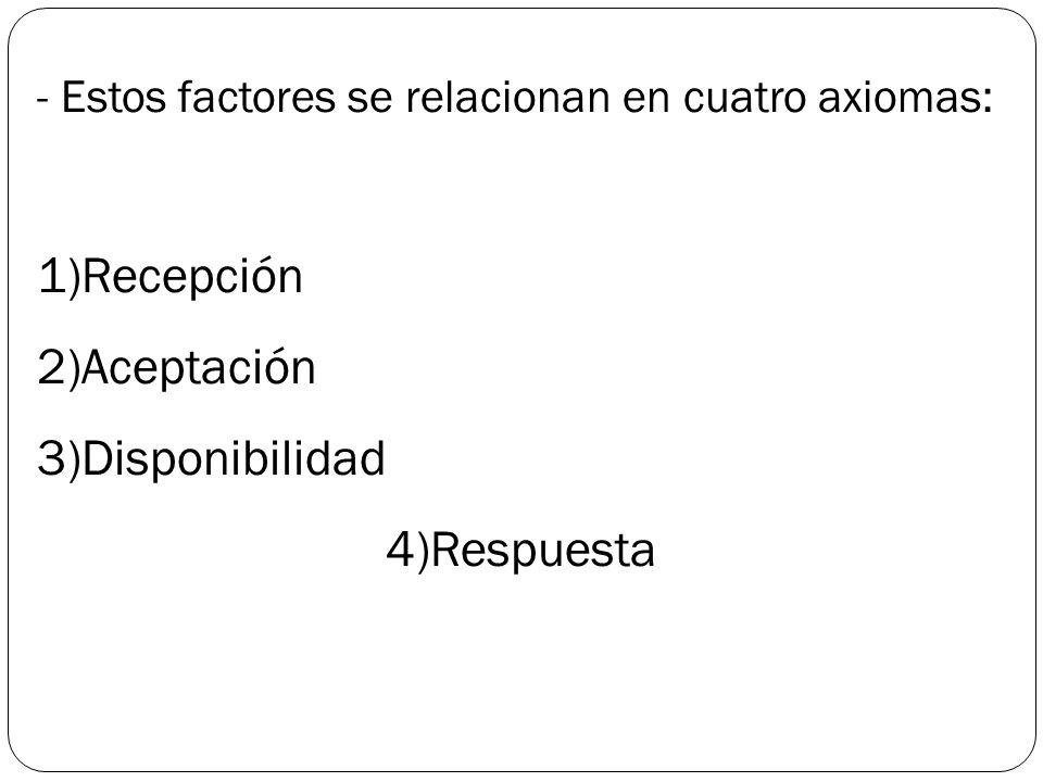 Recepción Aceptación Disponibilidad Respuesta