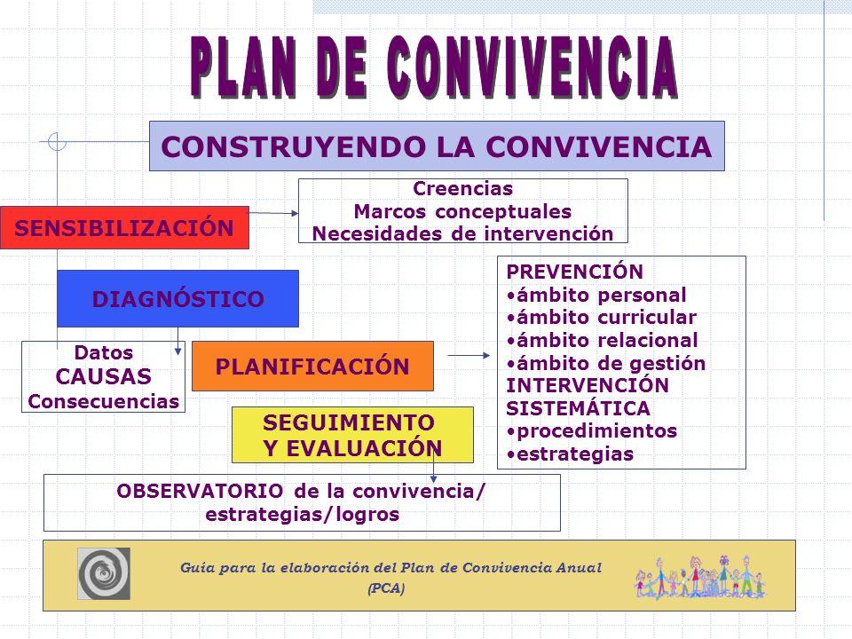 CONSTRUYENDO LA CONVIVENCIA