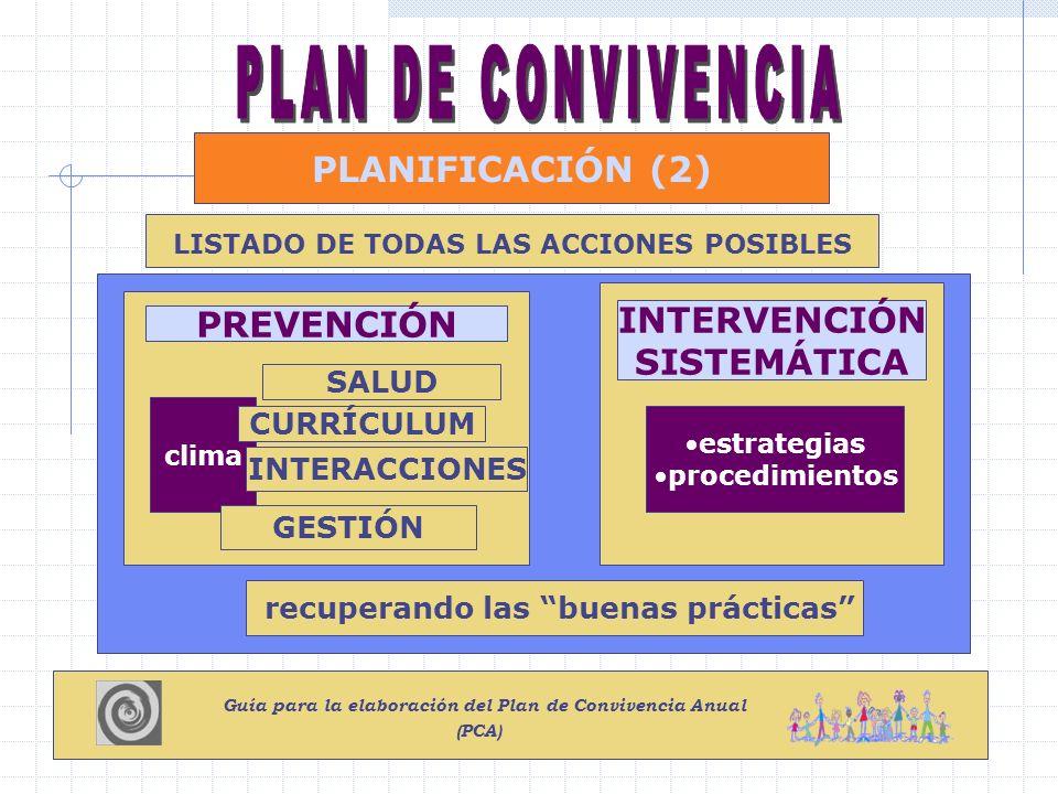 PLANIFICACIÓN (2) PREVENCIÓN INTERVENCIÓN SISTEMÁTICA