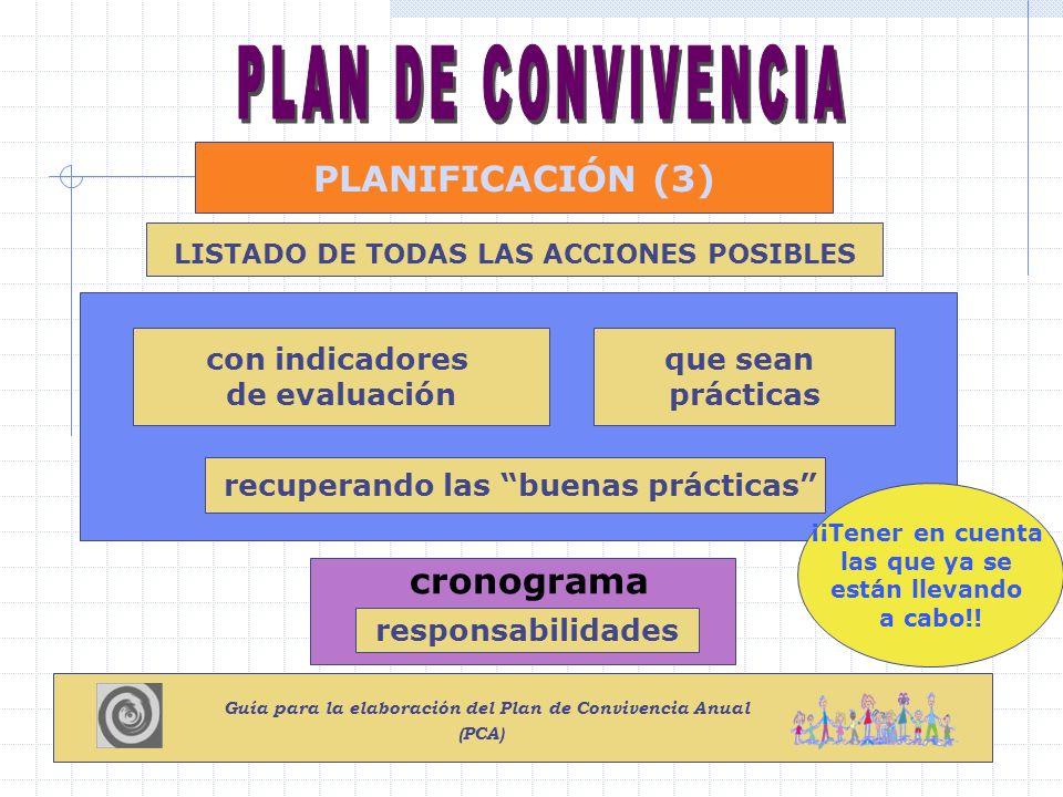 PLANIFICACIÓN (3) cronograma con indicadores de evaluación que sean