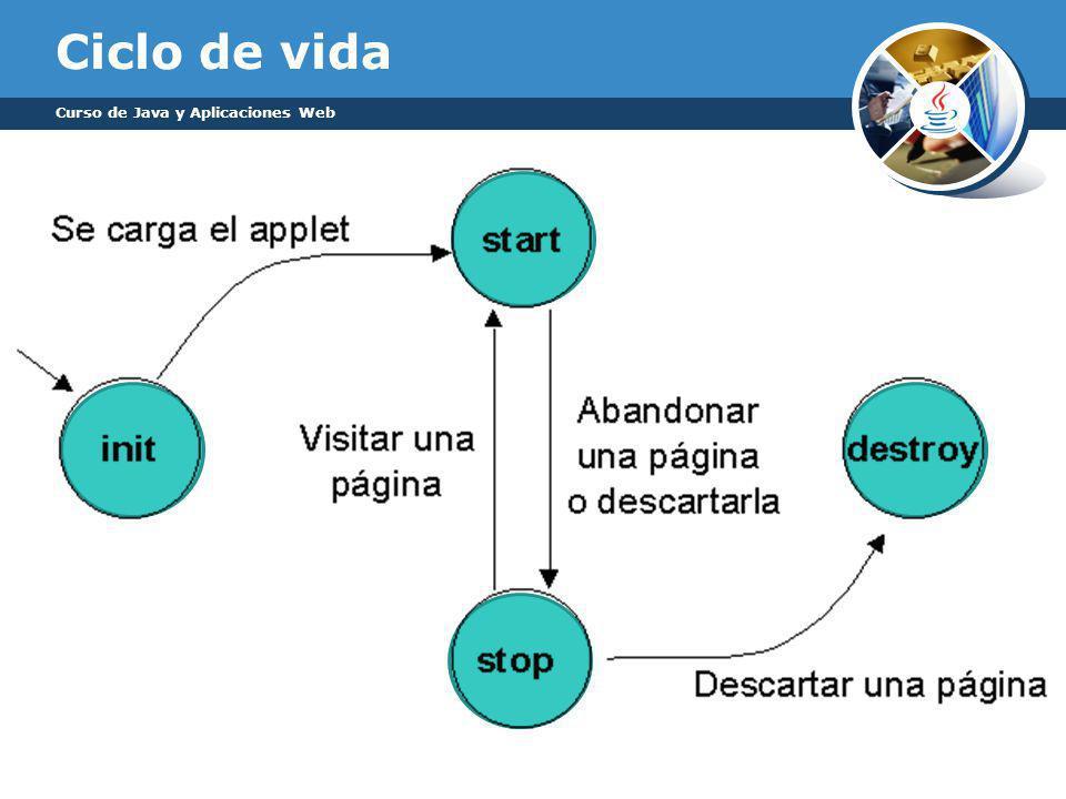 Ciclo de vida Curso de Java y Aplicaciones Web