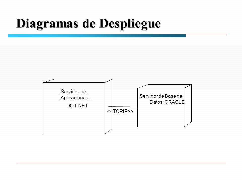 Diagramas de Despliegue