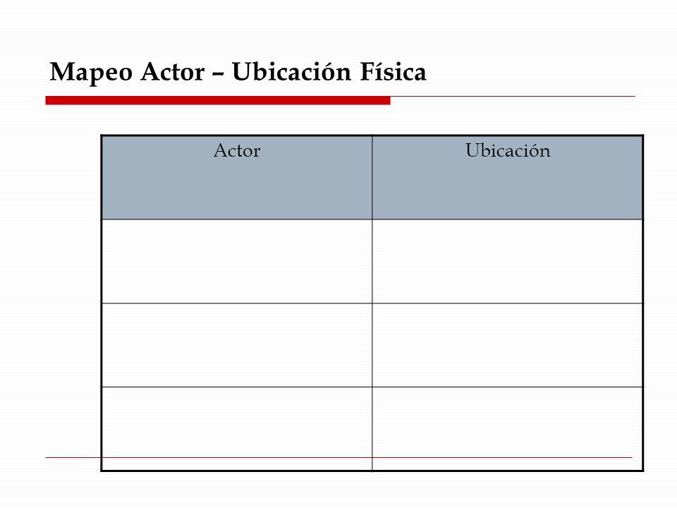 Mapeo Actor – Ubicación Física