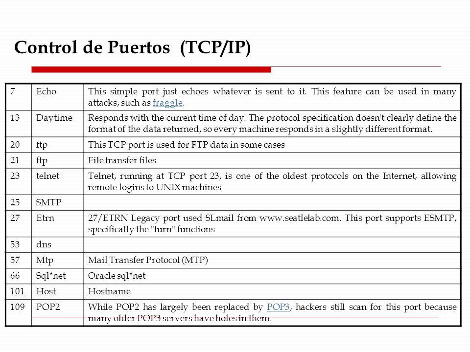 Control de Puertos (TCP/IP)