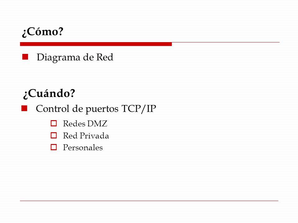 ¿Cómo ¿Cuándo Diagrama de Red Control de puertos TCP/IP Redes DMZ