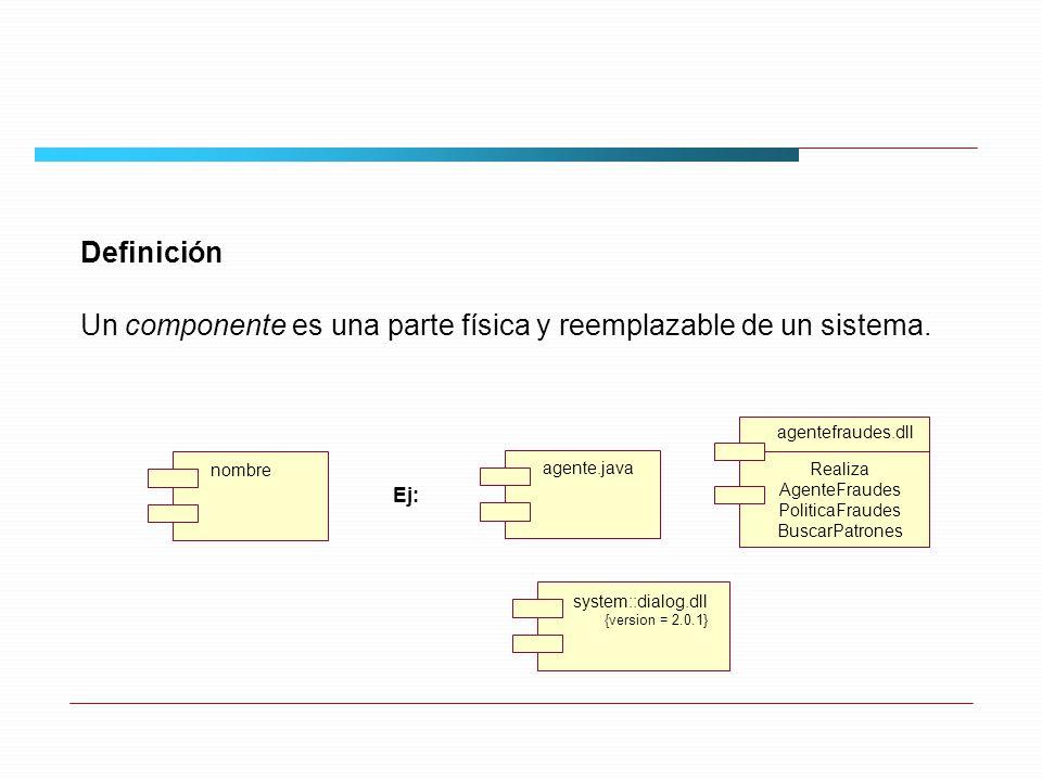 Un componente es una parte física y reemplazable de un sistema.