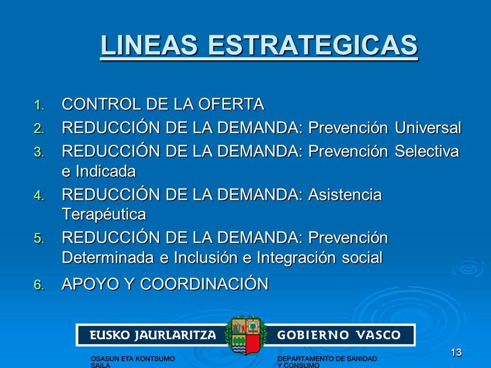 LINEAS ESTRATEGICAS CONTROL DE LA OFERTA