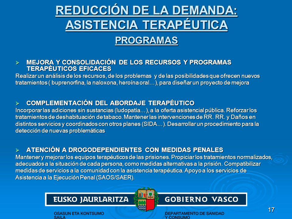 REDUCCIÓN DE LA DEMANDA: ASISTENCIA TERAPÉUTICA PROGRAMAS