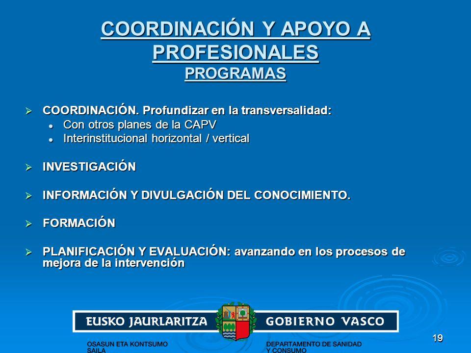 COORDINACIÓN Y APOYO A PROFESIONALES PROGRAMAS