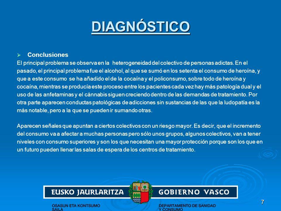 DIAGNÓSTICO Conclusiones