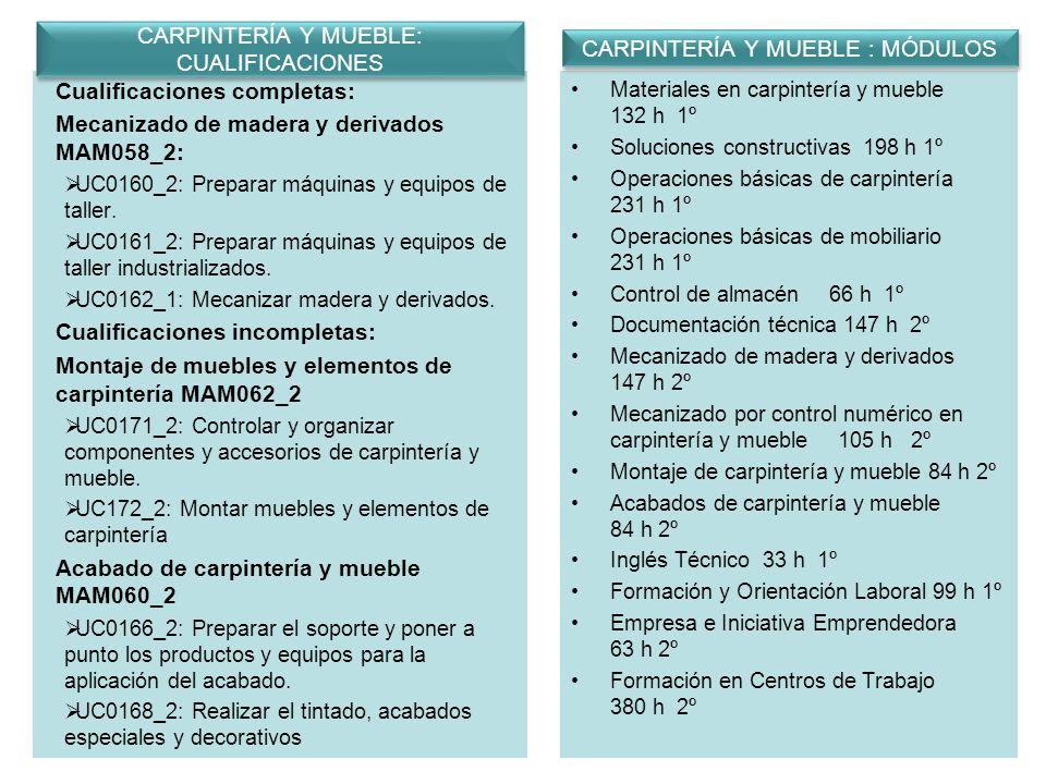 CARPINTERÍA Y MUEBLE: CUALIFICACIONES CARPINTERÍA Y MUEBLE : MÓDULOS
