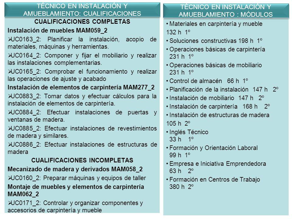 CUALIFICACIONES COMPLETAS CUALIFICACIONES INCOMPLETAS