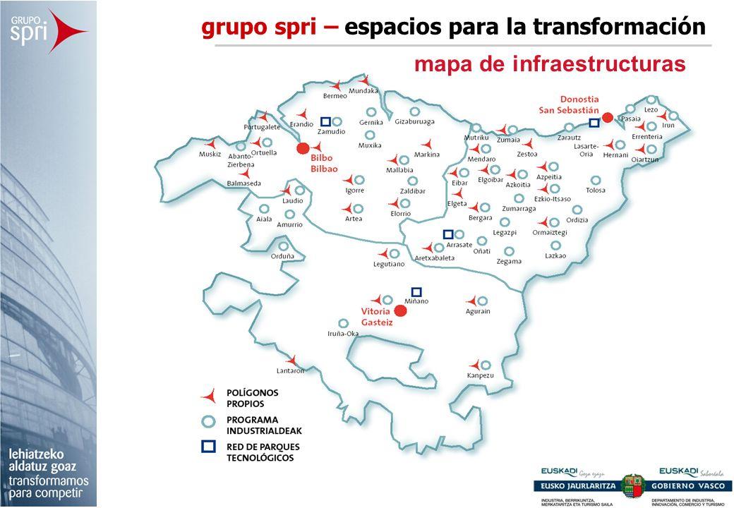 grupo spri – espacios para la transformación