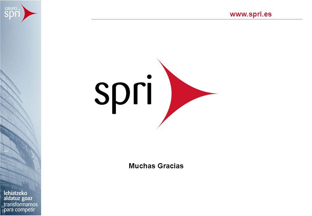 www.spri.es Muchas Gracias