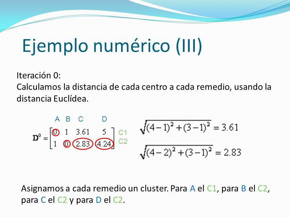Ejemplo numérico (III)