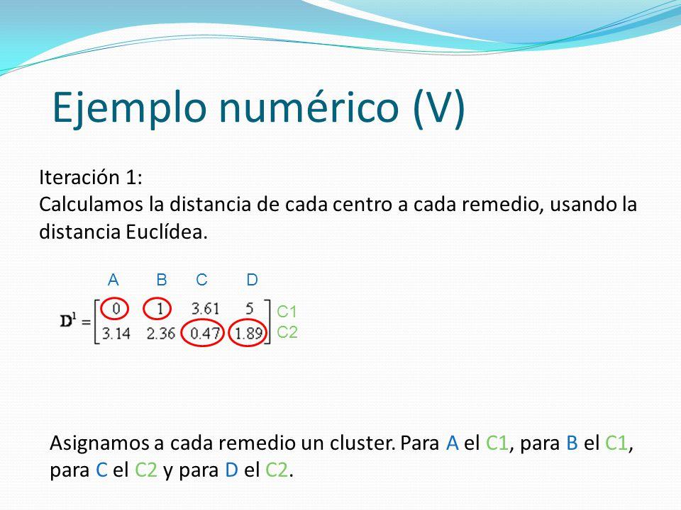 Ejemplo numérico (V) Iteración 1: