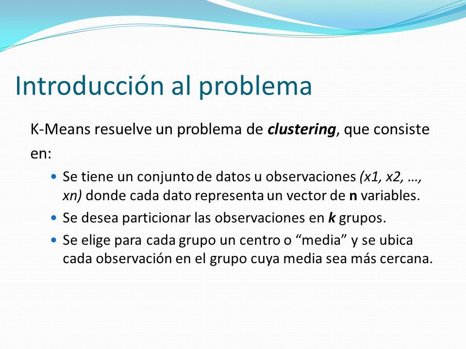 Introducción al problema