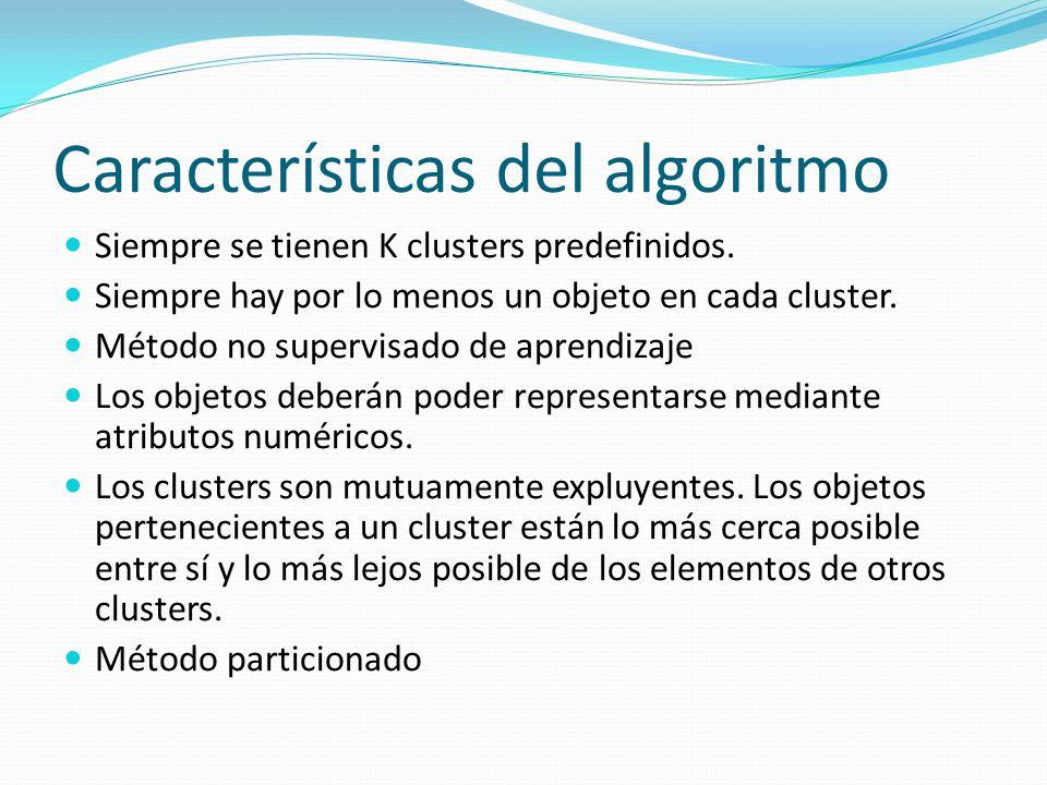 Características del algoritmo