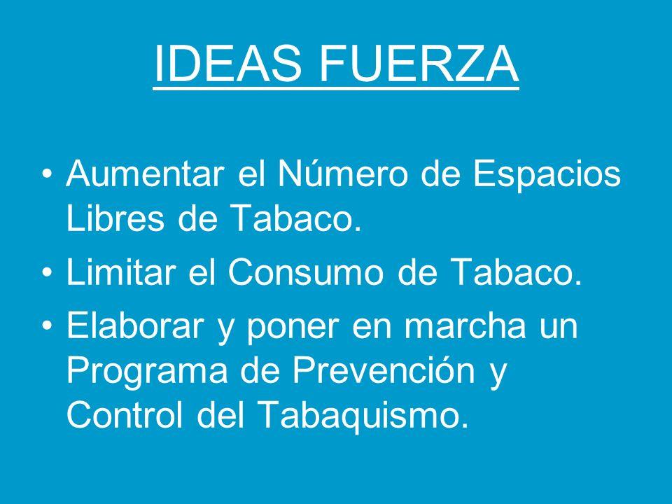 IDEAS FUERZA Aumentar el Número de Espacios Libres de Tabaco.