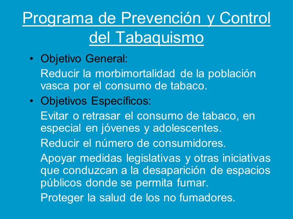 Programa de Prevención y Control del Tabaquismo
