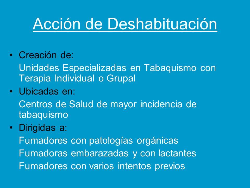 Acción de Deshabituación
