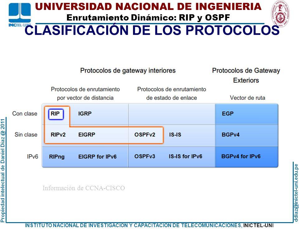 CLASIFICACIÓN DE LOS PROTOCOLOS