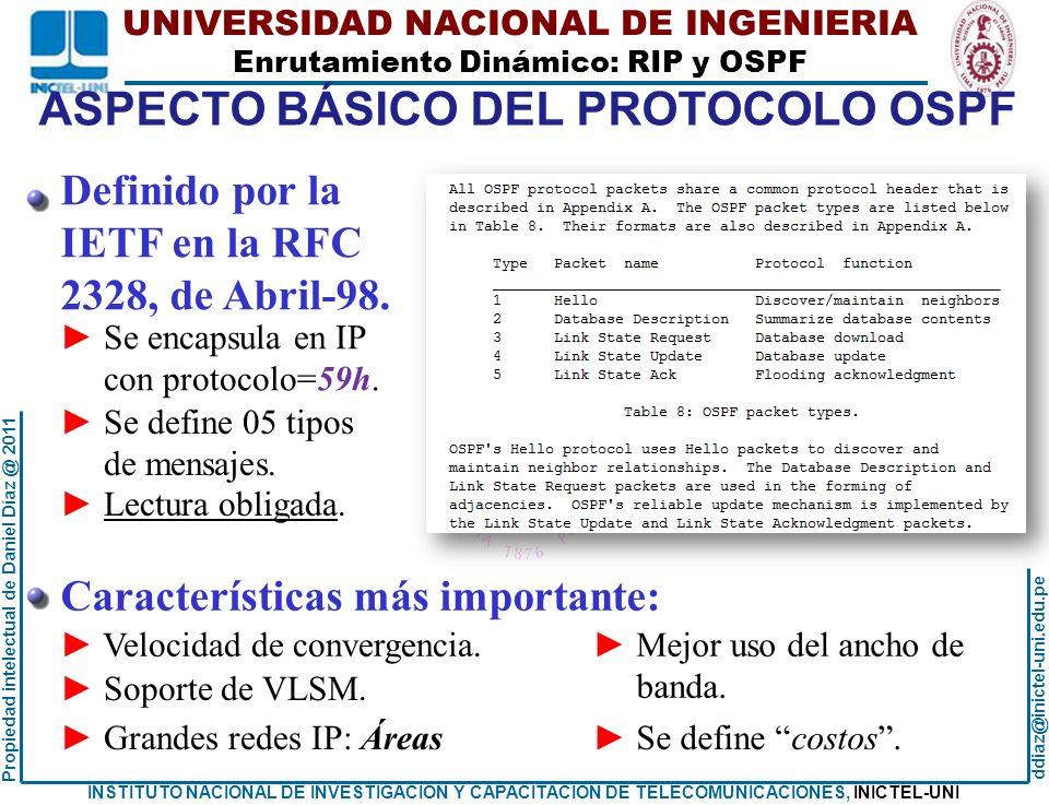 ASPECTO BÁSICO DEL PROTOCOLO OSPF