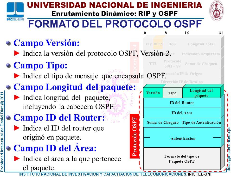 Dirección IP de Destino