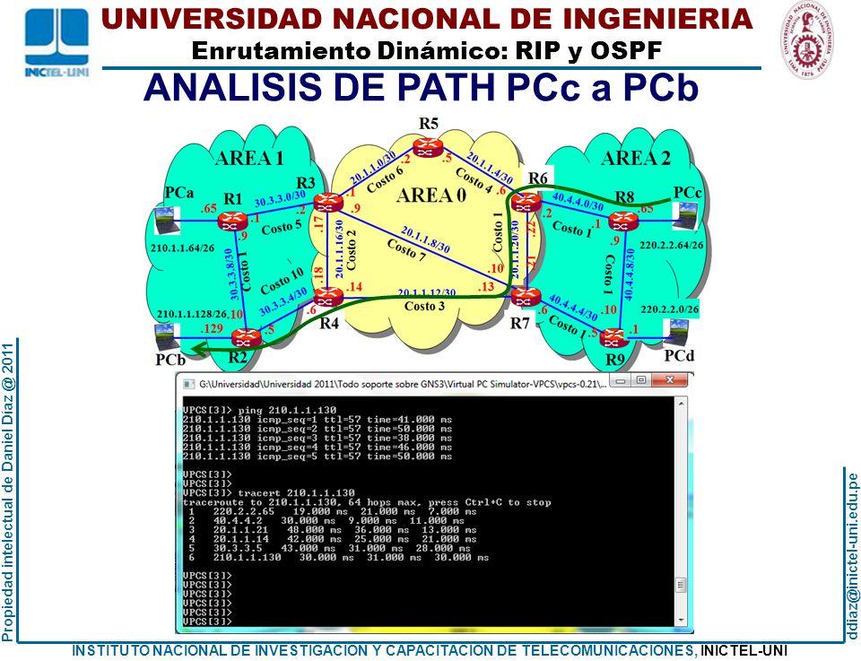 ANALISIS DE PATH PCc a PCb