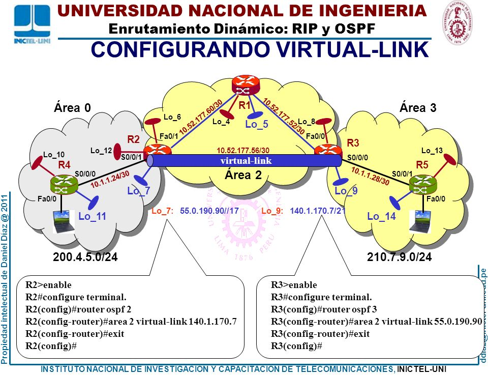 CONFIGURANDO VIRTUAL-LINK