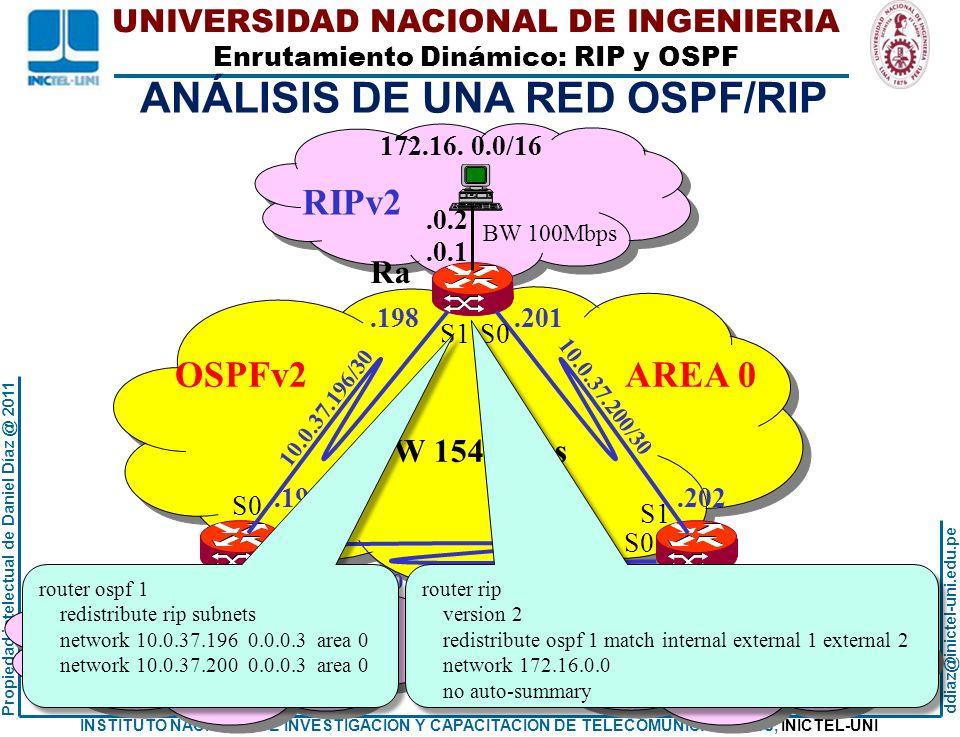 ANÁLISIS DE UNA RED OSPF/RIP