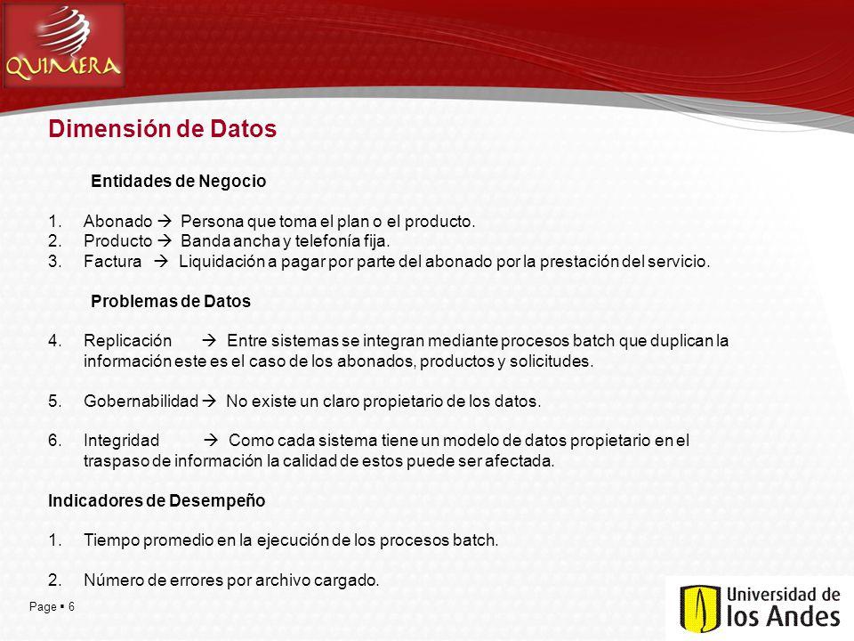 Dimensión de Datos Entidades de Negocio
