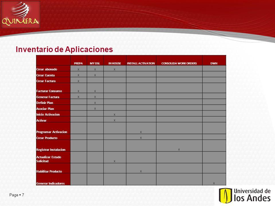 Inventario de Aplicaciones