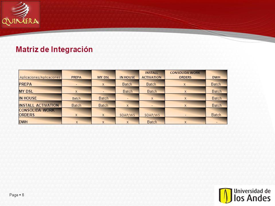 Matriz de Integración Aplicaciones/Aplicaciones PREPA MY DSL IN HOUSE