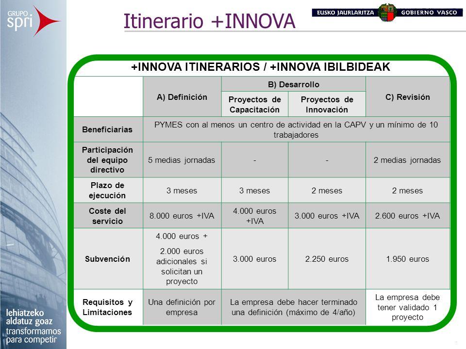 Itinerario +INNOVA +INNOVA ITINERARIOS / +INNOVA IBILBIDEAK