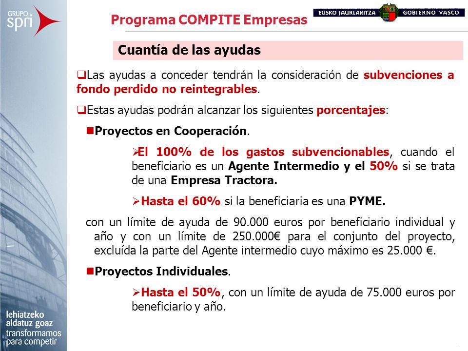 Programa COMPITE Empresas